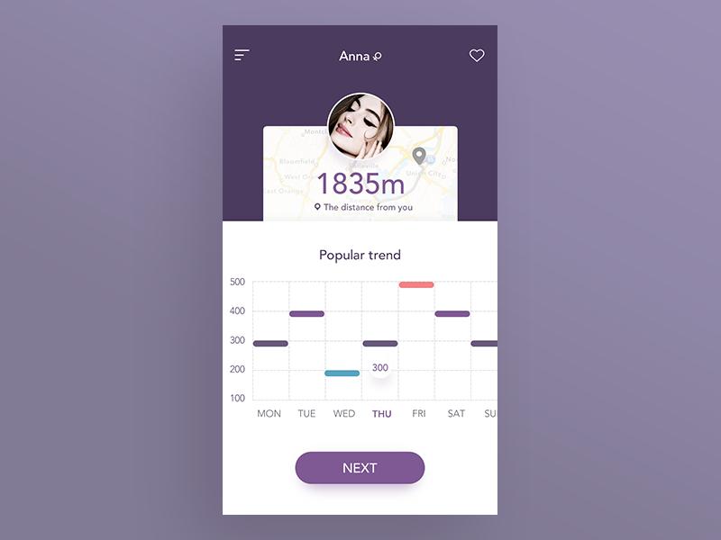 Project custom title ⋆ Consultor de Marketing Digital 1